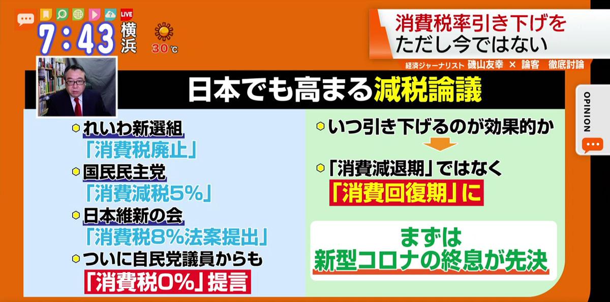 ドイツが消費税減税 日本は引き下げるべきか? TOKYO MX+(プラス)